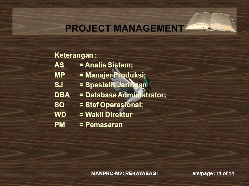 PROJECT MANAGEMENT MANPRO-M2 : REKAYASA SIam/page : 11 of 14 Keterangan : AS = Analis Sistem; MP= Manajer Produksi; SJ= Spesialis Jaringan DBA= Databa