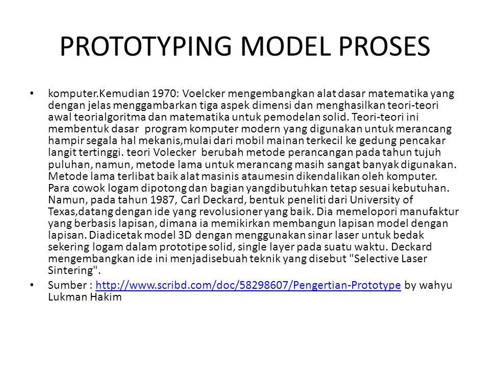 PROTOTYPING MODEL PROSES komputer.Kemudian 1970: Voelcker mengembangkan alat dasar matematika yang dengan jelas menggambarkan tiga aspek dimensi dan m