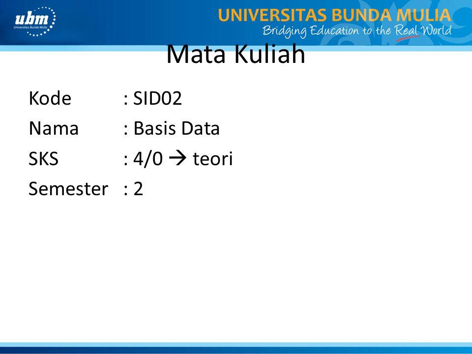 Mata Kuliah Kode: SID02 Nama: Basis Data SKS: 4/0  teori Semester: 2