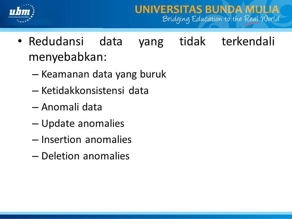 Redudansi data yang tidak terkendali menyebabkan: – Keamanan data yang buruk – Ketidakkonsistensi data – Anomali data – Update anomalies – Insertion a