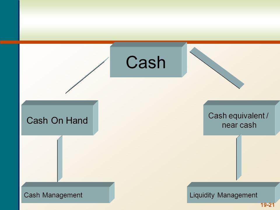 19-21 Cash Cash On Hand Cash equivalent / near cash Cash ManagementLiquidity Management