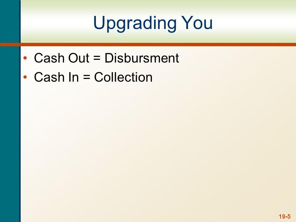 Case Hari ini tanggal 1 january 2014 Kas Perusahaan (Cash on Hand / Bank) menunjukan Rp 10,000,000 Jadwal Pengeluaran (disbursements) sebagai berikut 19-16