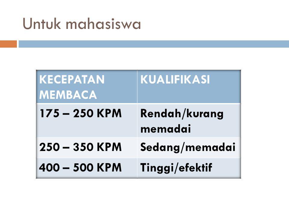 Untuk mahasiswa
