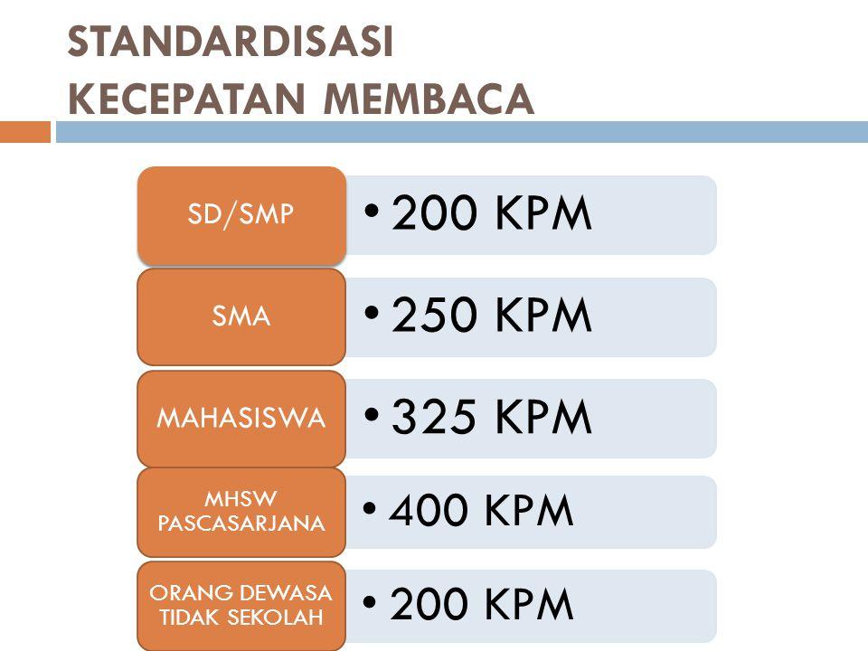 STANDARDISASI KECEPATAN MEMBACA 200 KPM SD/SMP 250 KPM SMA 325 KPM MAHASISWA 400 KPM MHSW PASCASARJANA 200 KPM ORANG DEWASA TIDAK SEKOLAH