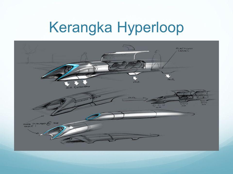 Kerangka Hyperloop