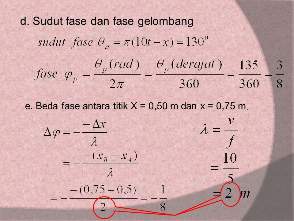 e. Beda fase antara titik X = 0,50 m dan x = 0,75 m, d. Sudut fase dan fase gelombang