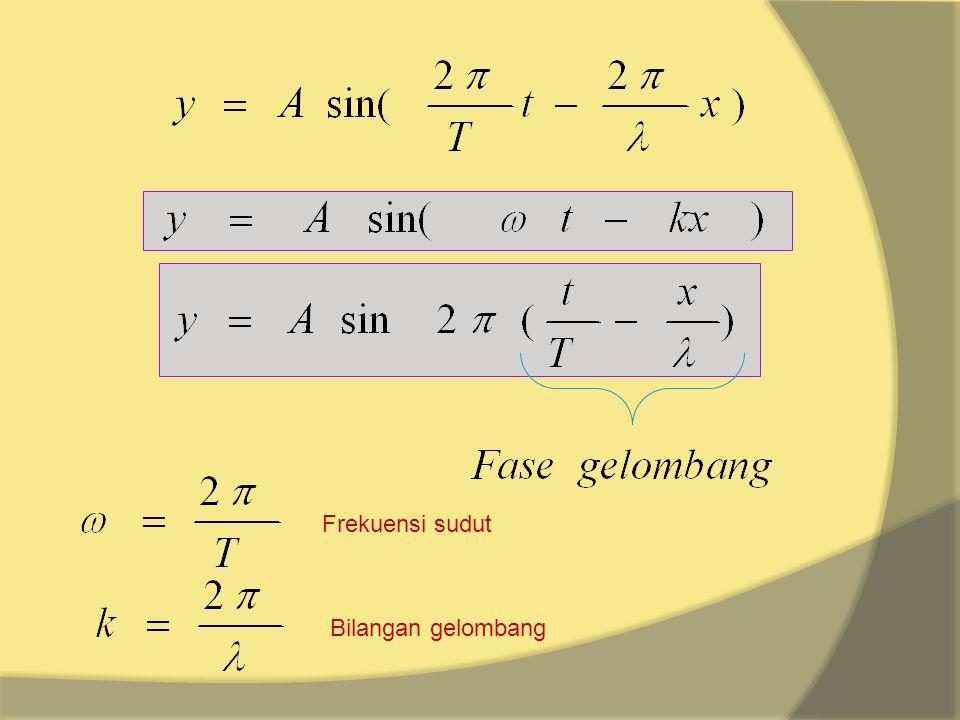 Sebuah gelombang berjalan memenuhi persamaan y = 0,2 sin 0,4 (60t – x) dengan x dan y dalam cm, dan t dalam skon.