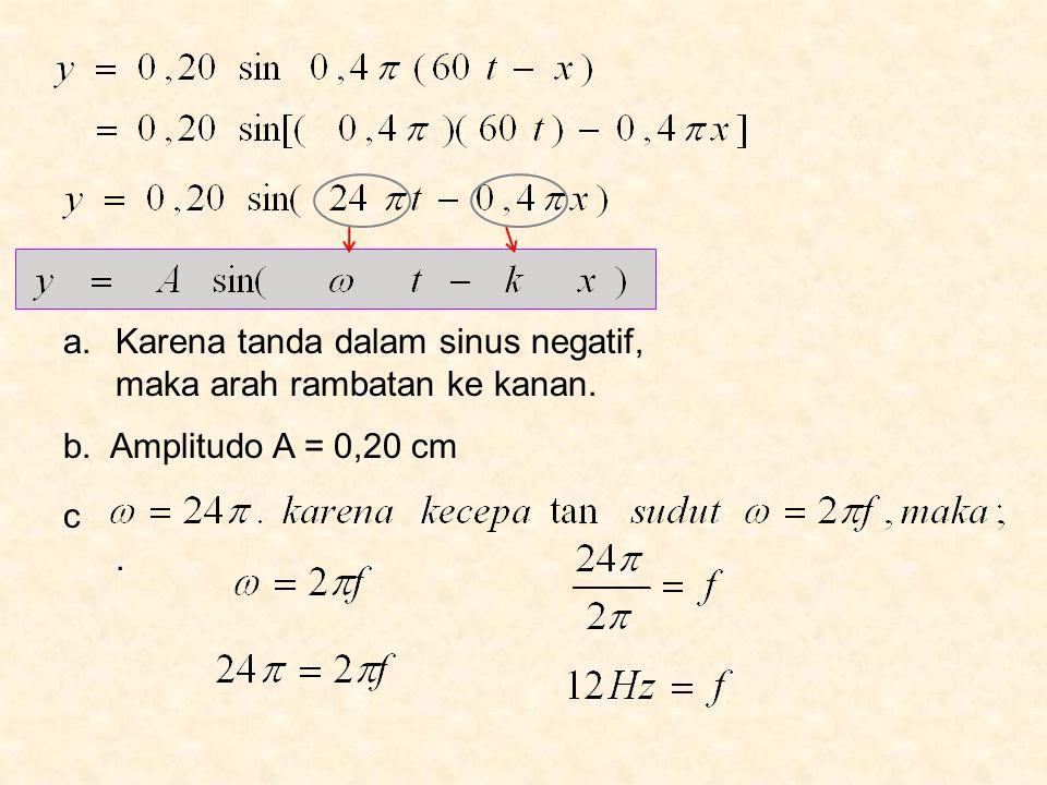 a.Karena tanda dalam sinus negatif, maka arah rambatan ke kanan. b. Amplitudo A = 0,20 cm c. c.