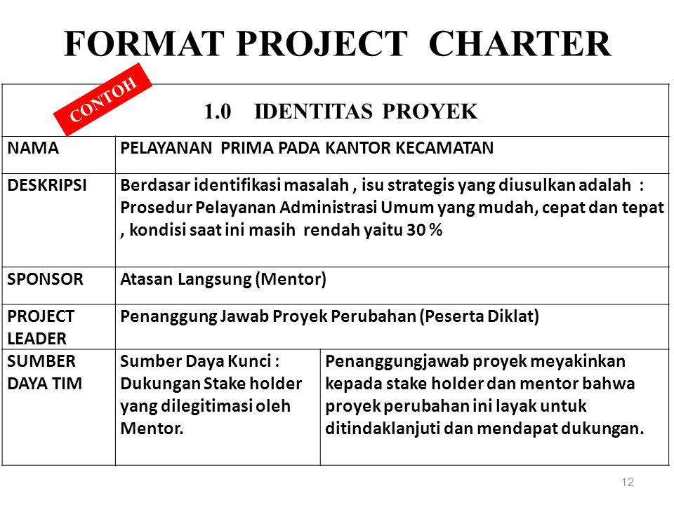 FORMAT PROJECT CHARTER 1.0 IDENTITAS PROYEK NAMAPELAYANAN PRIMA PADA KANTOR KECAMATAN DESKRIPSIBerdasar identifikasi masalah, isu strategis yang diusu