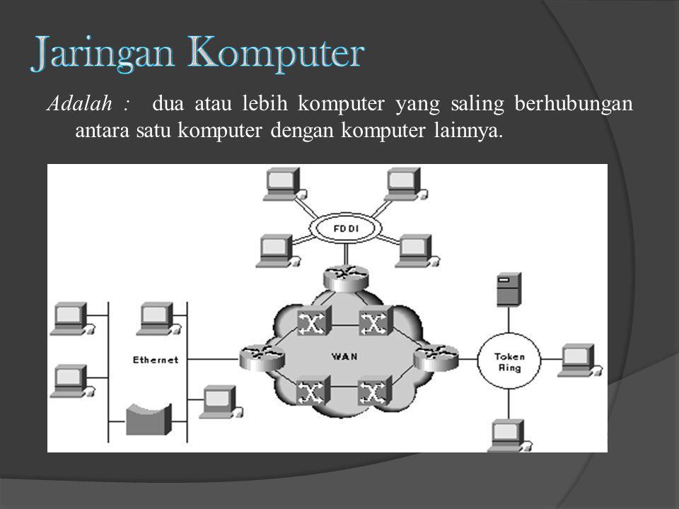 Adalah : dua atau lebih komputer yang saling berhubungan antara satu komputer dengan komputer lainnya.