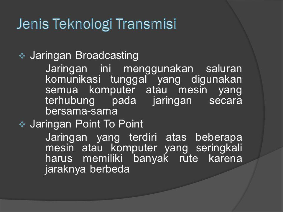  Jaringan Broadcasting Jaringan ini menggunakan saluran komunikasi tunggal yang digunakan semua komputer atau mesin yang terhubung pada jaringan seca