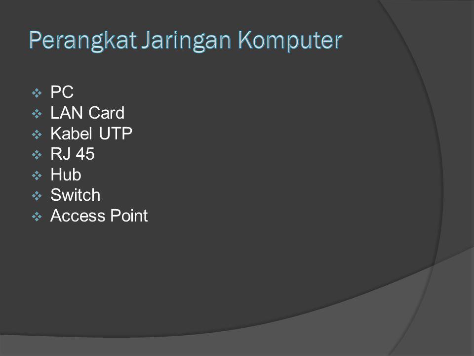  PC  LAN Card  Kabel UTP  RJ 45  Hub  Switch  Access Point