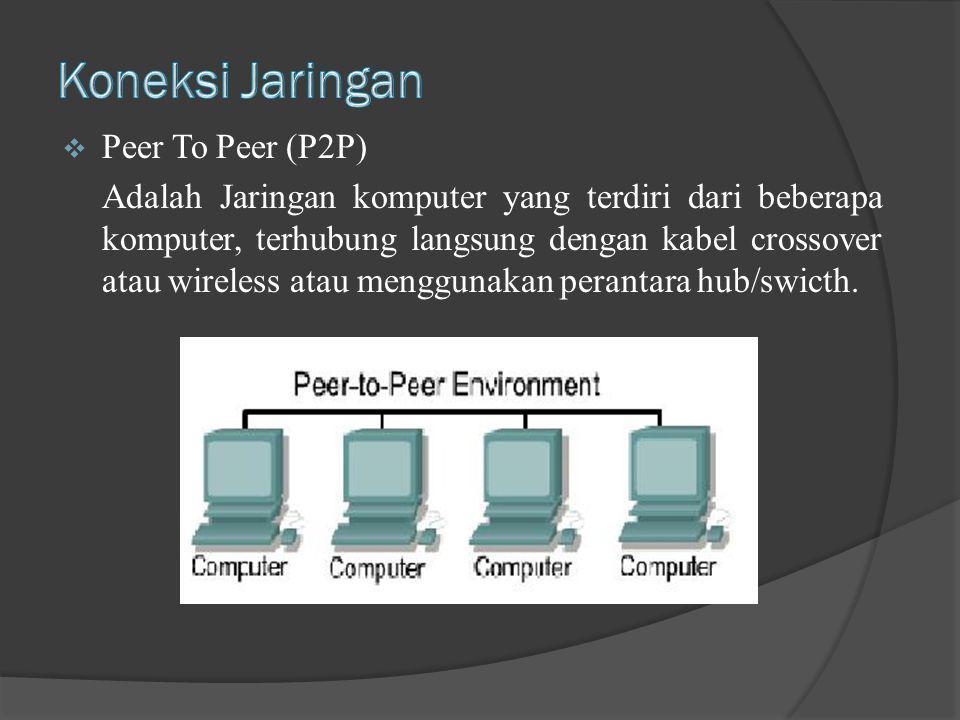  Peer To Peer (P2P) Adalah Jaringan komputer yang terdiri dari beberapa komputer, terhubung langsung dengan kabel crossover atau wireless atau menggu