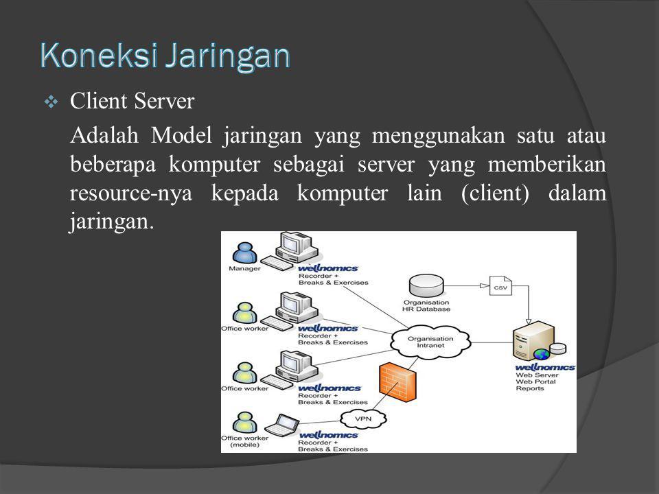  Client Server Adalah Model jaringan yang menggunakan satu atau beberapa komputer sebagai server yang memberikan resource-nya kepada komputer lain (c