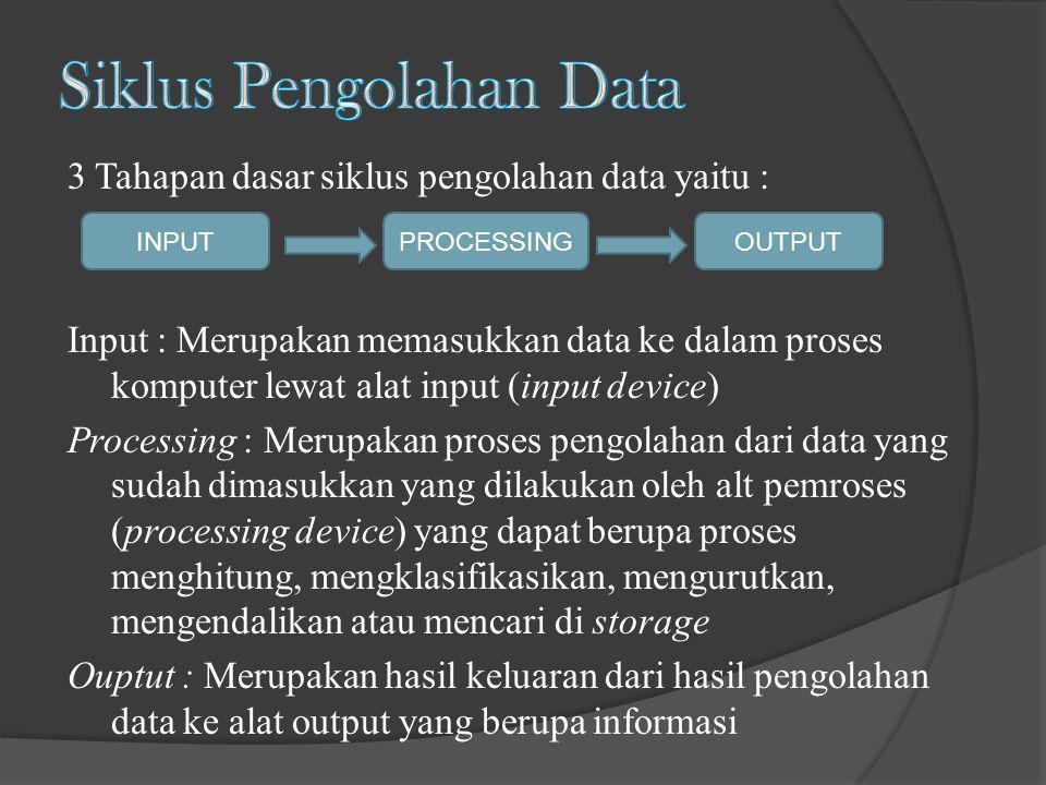 3 Tahapan dasar siklus pengolahan data yaitu : Input : Merupakan memasukkan data ke dalam proses komputer lewat alat input (input device) Processing :