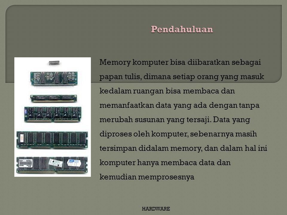 Lokasi  CPU  Memori ini built-in berada dalam CPU (mikroprosesor) dan diperlukan untuk semua kegiatan CPU.