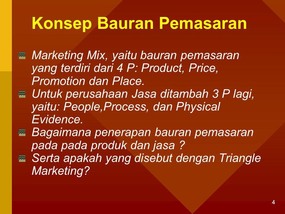 4 Konsep Bauran Pemasaran Marketing Mix, yaitu bauran pemasaran yang terdiri dari 4 P: Product, Price, Promotion dan Place. Untuk perusahaan Jasa dita