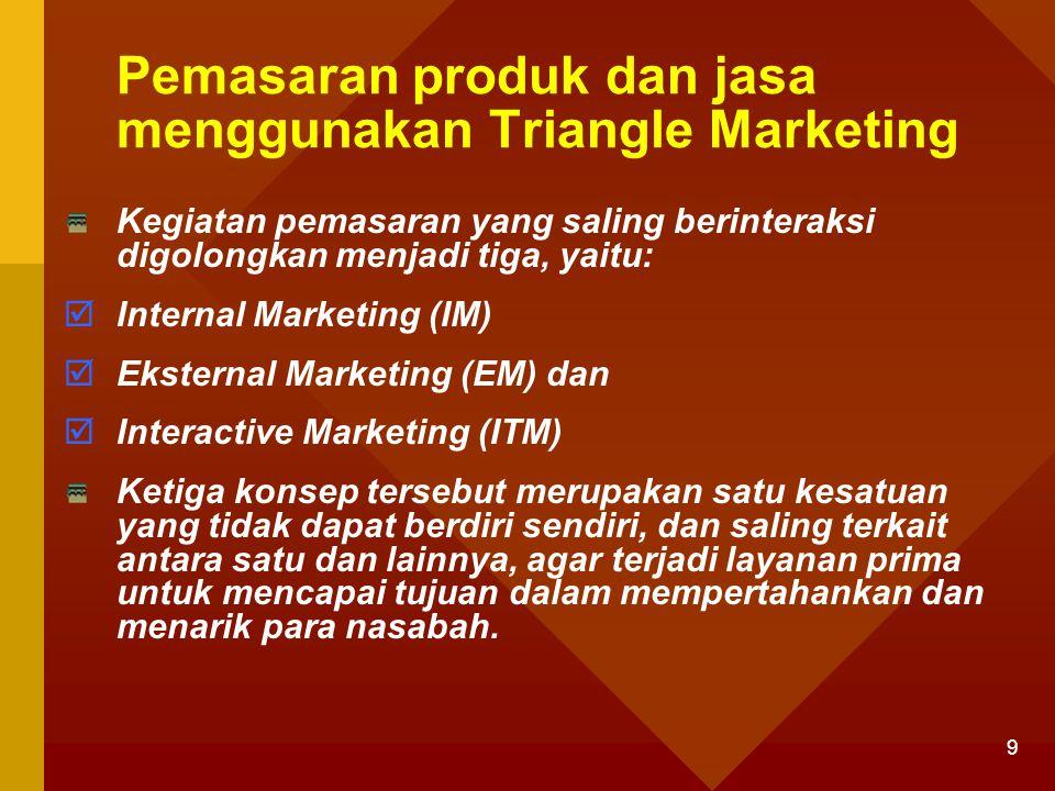 9 Pemasaran produk dan jasa menggunakan Triangle Marketing Kegiatan pemasaran yang saling berinteraksi digolongkan menjadi tiga, yaitu:  Internal Mar