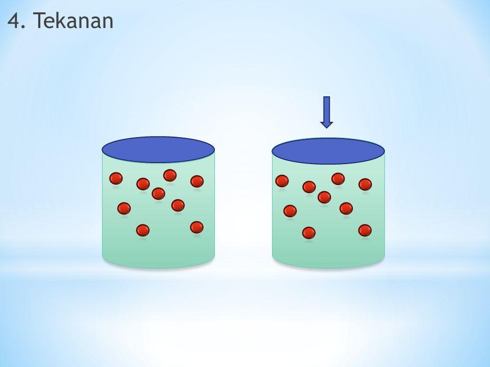 Semakin tinggi suhu, semakin cepa reaksi berlangsung. Dan sebaliknya, semakin rendah suhu,semakin lambat reaksi berlangsung.