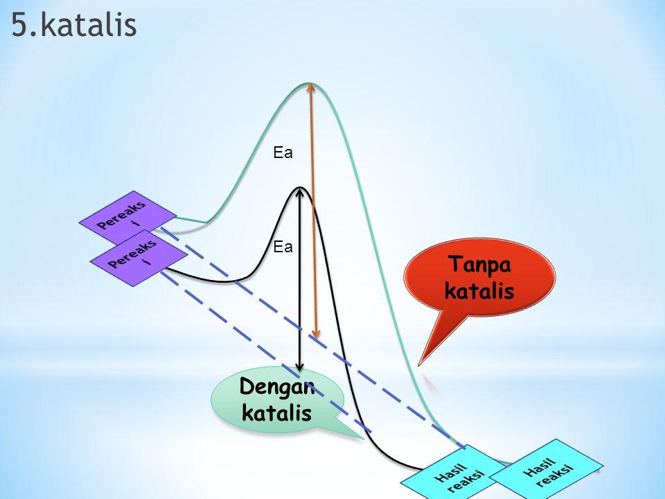 Penambahan tekanan dengan memperkecil volume. Akan memperbesar konsentrasi sehingga dapat mempercepat laju reaksi.