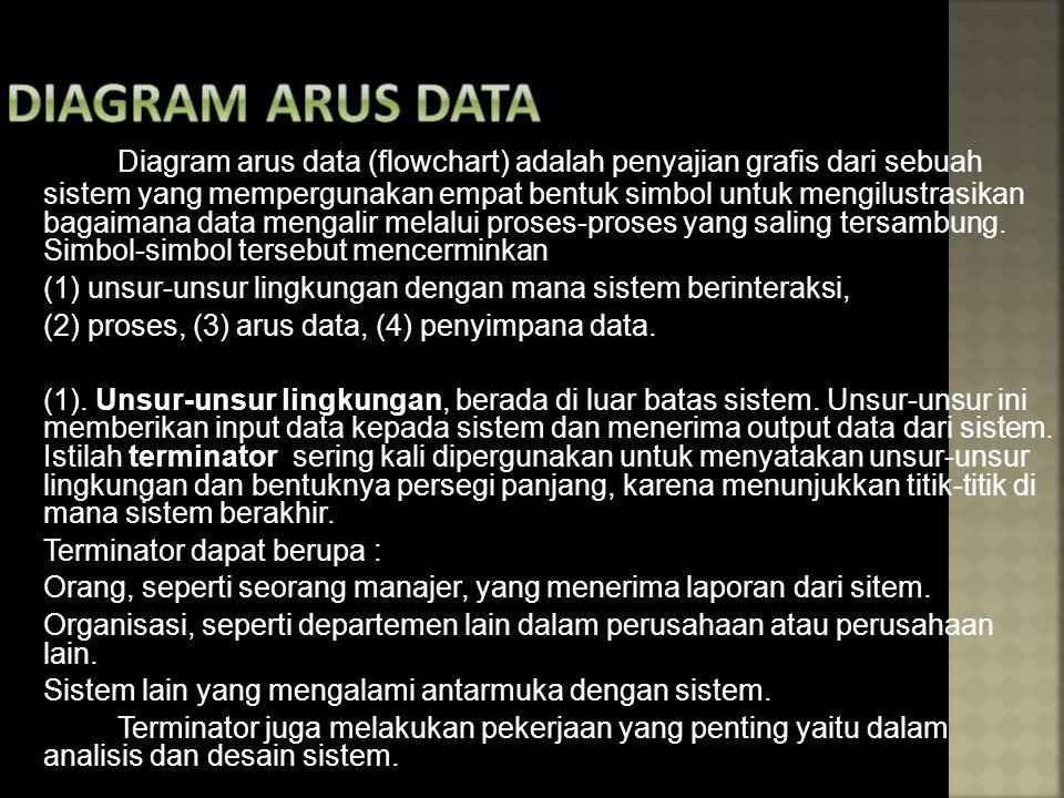 Diagram arus data (flowchart) adalah penyajian grafis dari sebuah sistem yang mempergunakan empat bentuk simbol untuk mengilustrasikan bagaimana data