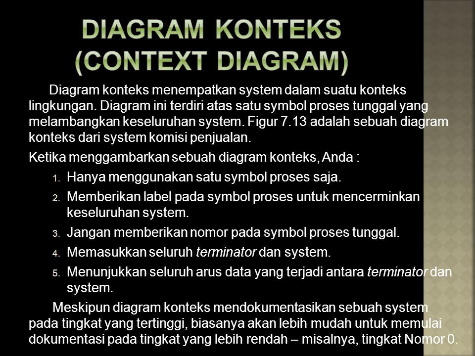 Diagram konteks menempatkan system dalam suatu konteks lingkungan. Diagram ini terdiri atas satu symbol proses tunggal yang melambangkan keseluruhan s