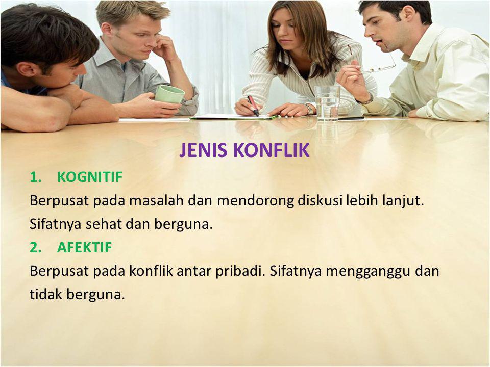 JENIS KONFLIK 1.KOGNITIF Berpusat pada masalah dan mendorong diskusi lebih lanjut. Sifatnya sehat dan berguna. 2. AFEKTIF Berpusat pada konflik antar