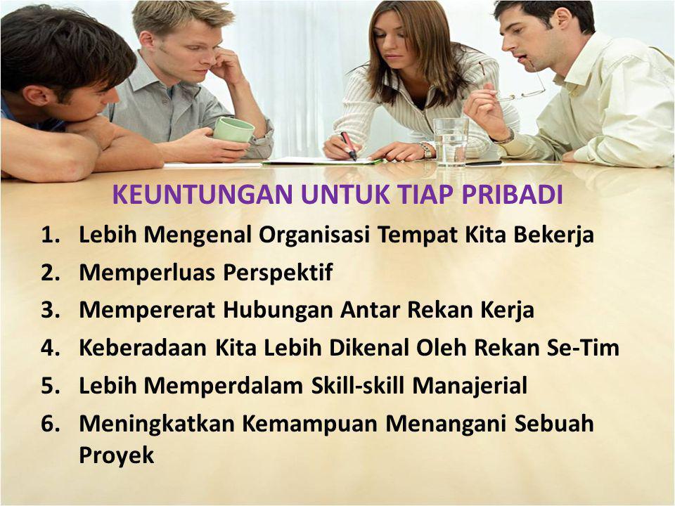 KEUNTUNGAN UNTUK TIAP PRIBADI 1.Lebih Mengenal Organisasi Tempat Kita Bekerja 2.Memperluas Perspektif 3.Mempererat Hubungan Antar Rekan Kerja 4.Kebera