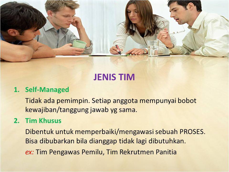 JENIS TIM 1.Self-Managed Tidak ada pemimpin. Setiap anggota mempunyai bobot kewajiban/tanggung jawab yg sama. 2.Tim Khusus Dibentuk untuk memperbaiki/
