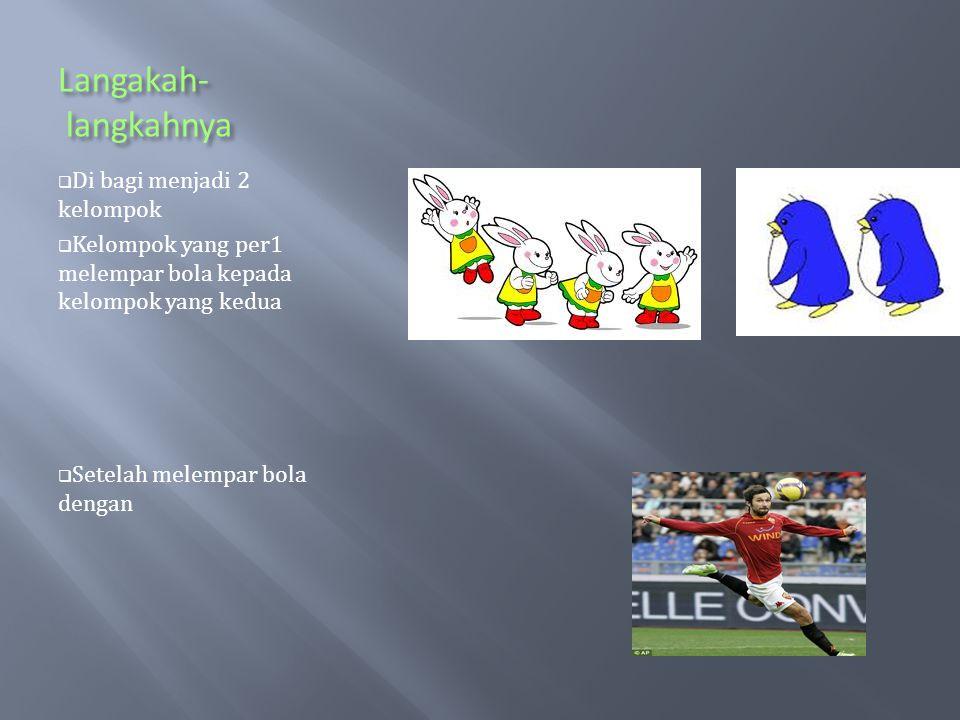 Langakah- langkahnya  Di bagi menjadi 2 kelompok  Kelompok yang per1 melempar bola kepada kelompok yang kedua  Setelah melempar bola dengan