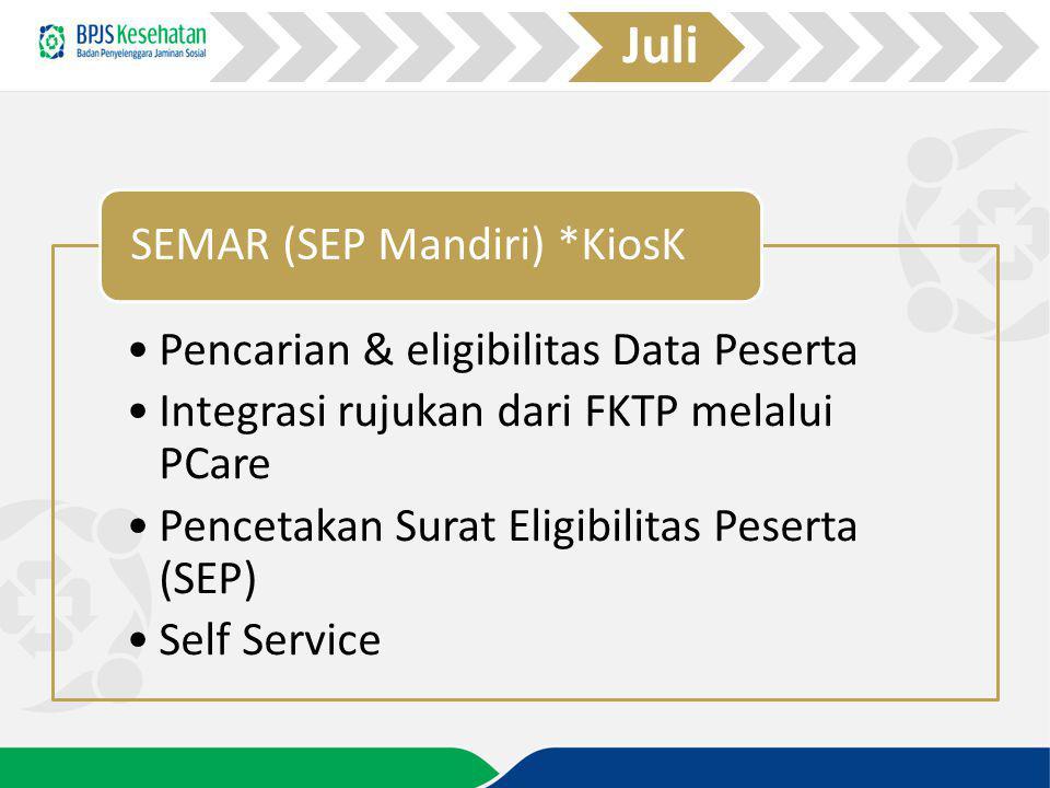 Pencarian & eligibilitas Data Peserta Integrasi rujukan dari FKTP melalui PCare Pencetakan Surat Eligibilitas Peserta (SEP) Self Service SEMAR (SEP Ma