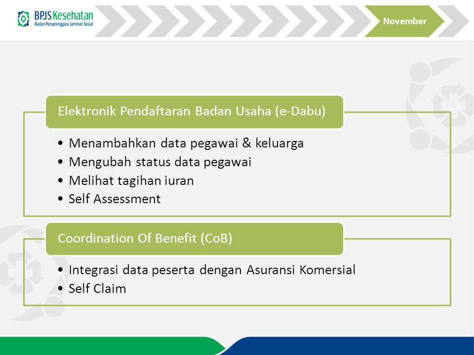Menambahkan data pegawai & keluarga Mengubah status data pegawai Melihat tagihan iuran Self Assessment Elektronik Pendaftaran Badan Usaha (e-Dabu) Int