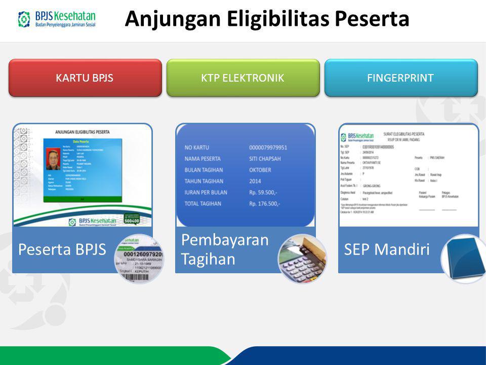 Anjungan Eligibilitas Peserta Peserta BPJS Pembayaran Tagihan SEP Mandiri KARTU BPJS KTP ELEKTRONIK FINGERPRINT