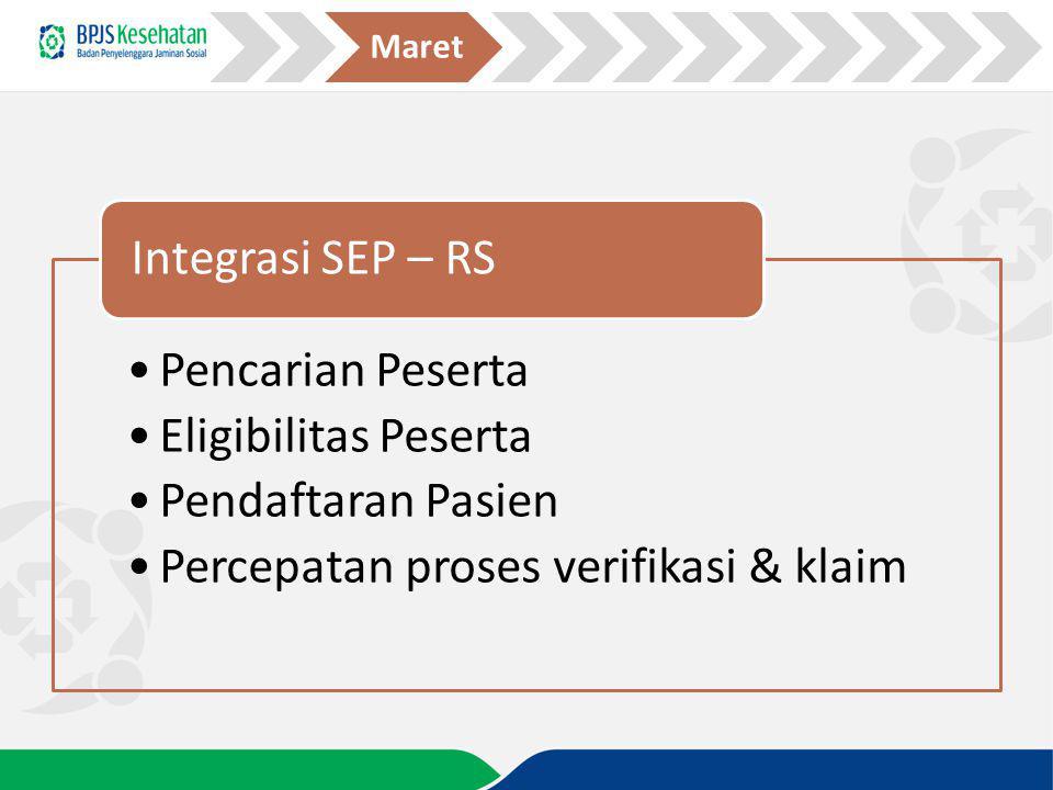 Pencarian Peserta Eligibilitas Peserta Pendaftaran Pasien Percepatan proses verifikasi & klaim Integrasi SEP – RS Maret