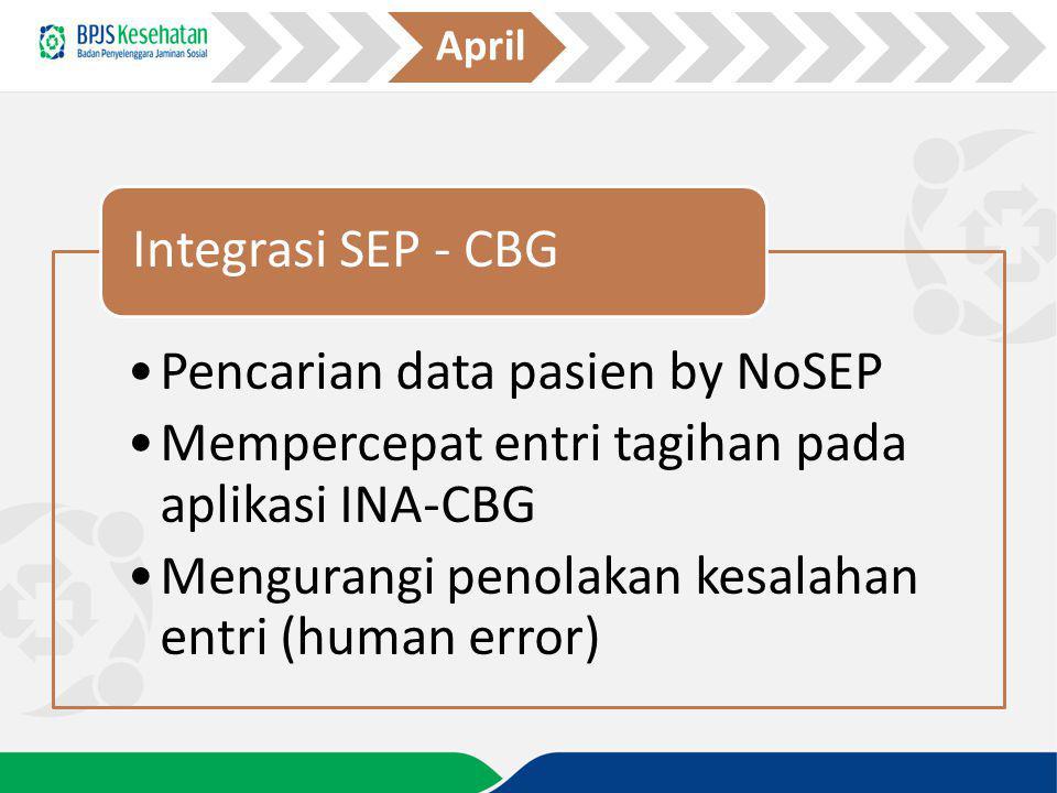 Pencarian data pasien by NoSEP Mempercepat entri tagihan pada aplikasi INA-CBG Mengurangi penolakan kesalahan entri (human error) Integrasi SEP - CBG