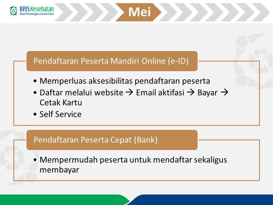 Memperluas aksesibilitas pendaftaran peserta Daftar melalui website  Email aktifasi  Bayar  Cetak Kartu Self Service Pendaftaran Peserta Mandiri On