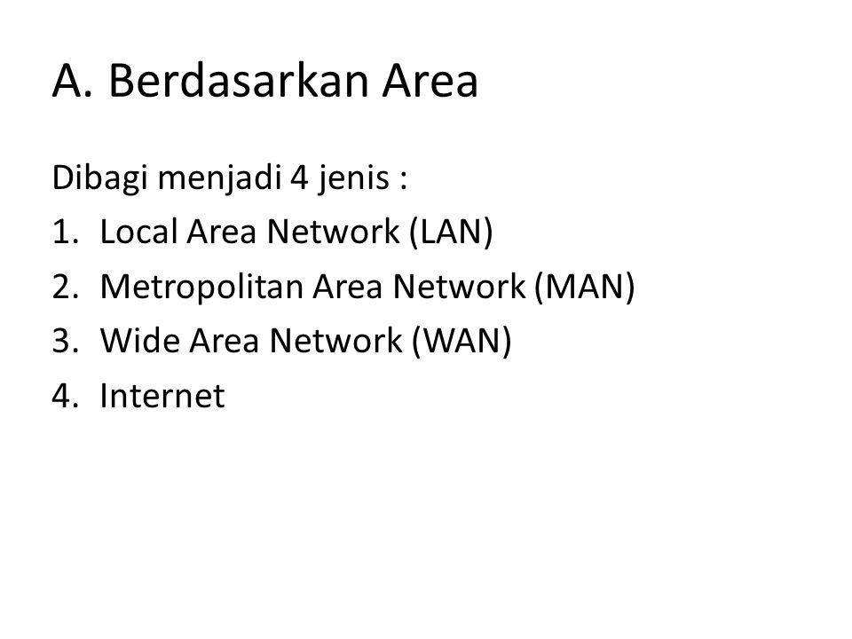 A. Berdasarkan Area Dibagi menjadi 4 jenis : 1.Local Area Network (LAN) 2.Metropolitan Area Network (MAN) 3.Wide Area Network (WAN) 4.Internet