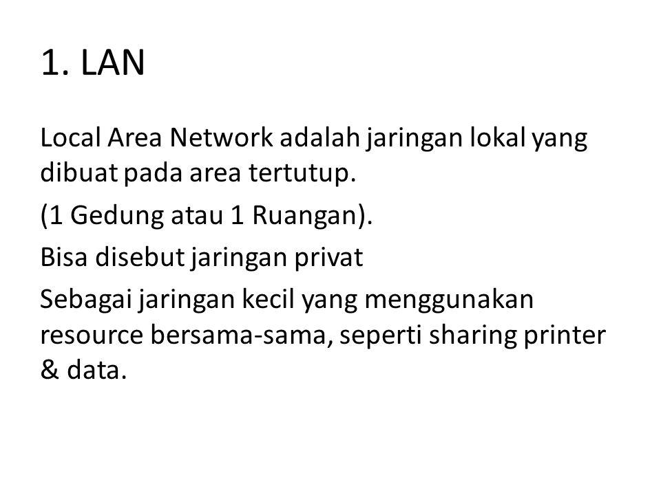 1. LAN Local Area Network adalah jaringan lokal yang dibuat pada area tertutup. (1 Gedung atau 1 Ruangan). Bisa disebut jaringan privat Sebagai jaring