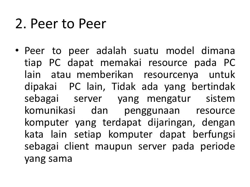 2. Peer to Peer Peer to peer adalah suatu model dimana tiap PC dapat memakai resource pada PC lain atau memberikan resourcenya untuk dipakai PC lain,
