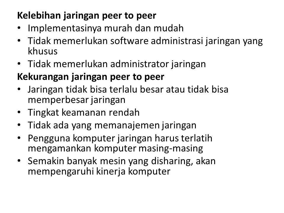 Kelebihan jaringan peer to peer Implementasinya murah dan mudah Tidak memerlukan software administrasi jaringan yang khusus Tidak memerlukan administr