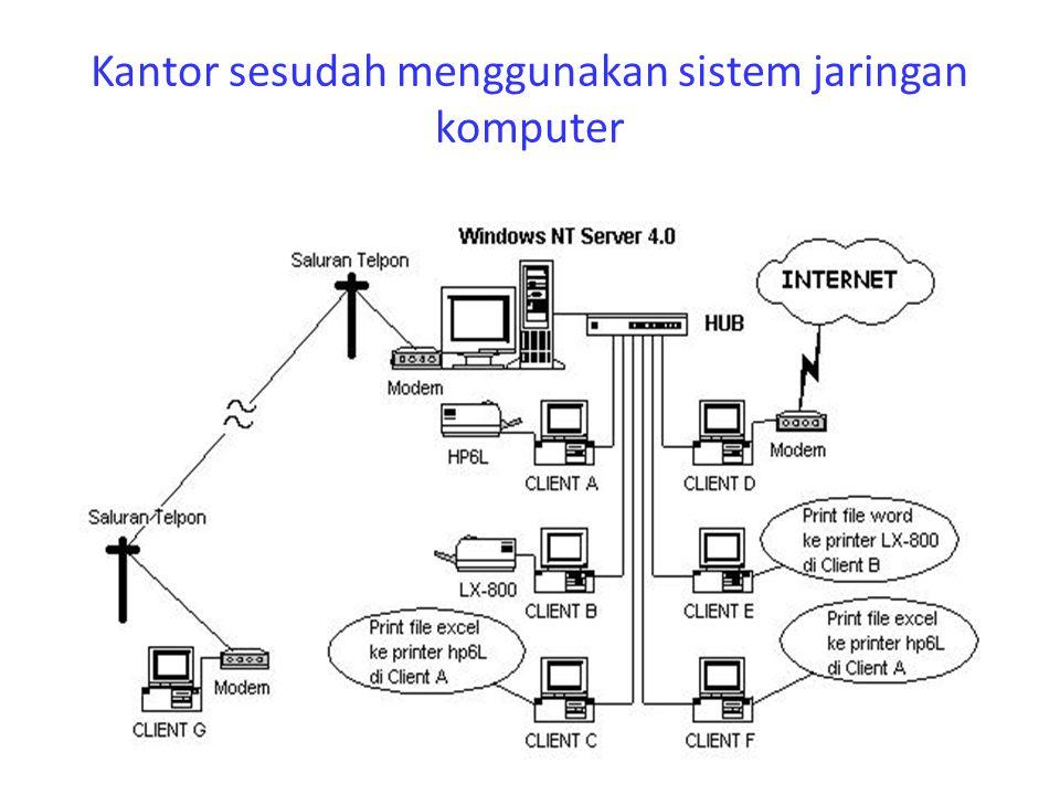 Kantor sesudah menggunakan sistem jaringan komputer