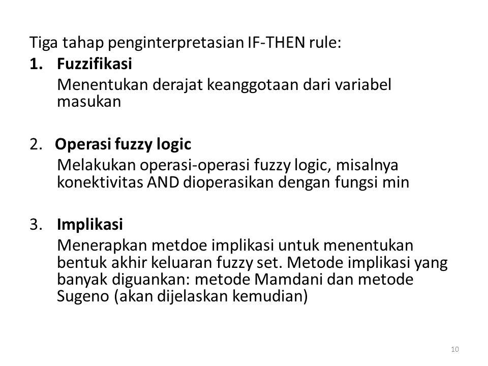 Tiga tahap penginterpretasian IF-THEN rule: 1.Fuzzifikasi Menentukan derajat keanggotaan dari variabel masukan 2. Operasi fuzzy logic Melakukan operas
