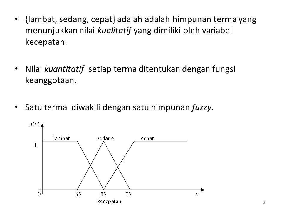 {lambat, sedang, cepat} adalah adalah himpunan terma yang menunjukkan nilai kualitatif yang dimiliki oleh variabel kecepatan. Nilai kuantitatif setiap