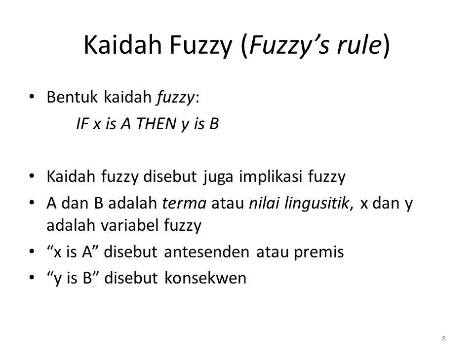 Kaidah Fuzzy (Fuzzy's rule) Bentuk kaidah fuzzy: IF x is A THEN y is B Kaidah fuzzy disebut juga implikasi fuzzy A dan B adalah terma atau nilai lingu