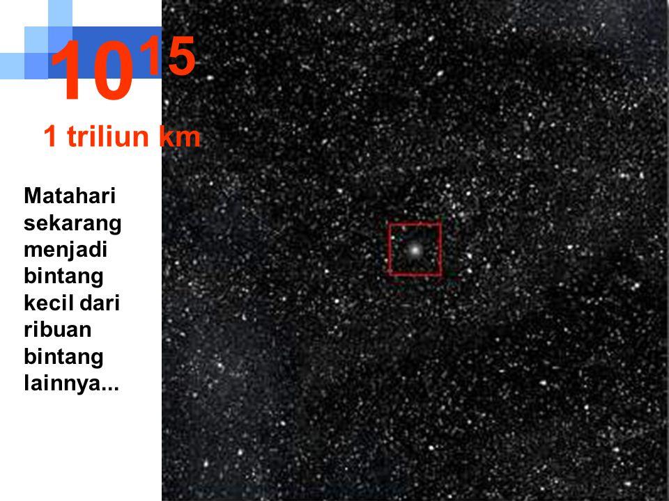 10 14 100 miliar km Solar Sistem mulai terlihat kecil...