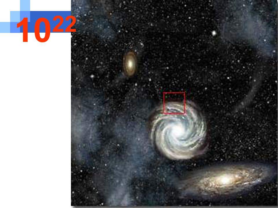 Pada jarak ini seluruh Galaksi terlihat kecil dengan ruang kosong yang sangat besar sekali antara mereka. Ini juga berlaku pada seluruh benda di alam