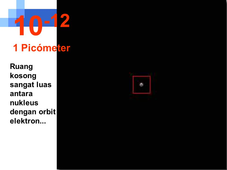 Didalam dunia miniatur ini kita dapat lihat bagaimana elektron mengorbit pada atom. 10 -11 10 picómeter