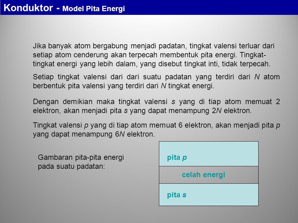 Jika banyak atom bergabung menjadi padatan, tingkat valensi terluar dari setiap atom cenderung akan terpecah membentuk pita energi. Tingkat- tingkat e