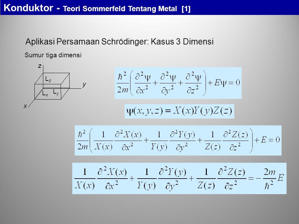 x z y LxLx LyLy LzLz Sumur tiga dimensi Aplikasi Persamaan Schrödinger: Kasus 3 Dimensi Konduktor - Teori Sommerfeld Tentang Metal [1]