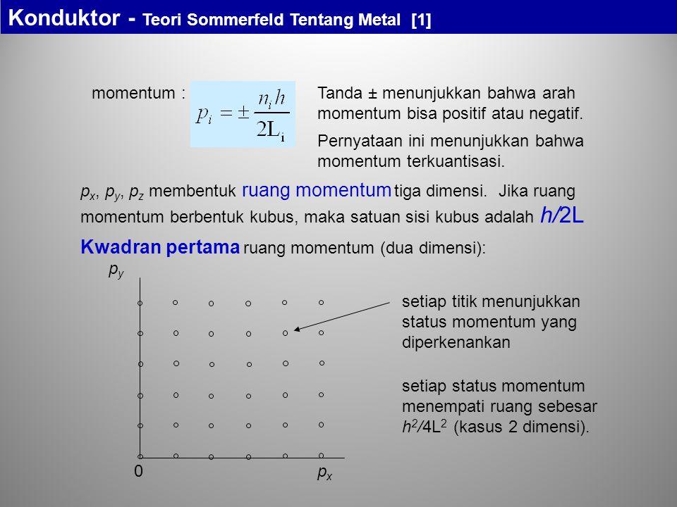 momentum :Tanda ± menunjukkan bahwa arah momentum bisa positif atau negatif. Pernyataan ini menunjukkan bahwa momentum terkuantisasi. p x, p y, p z me